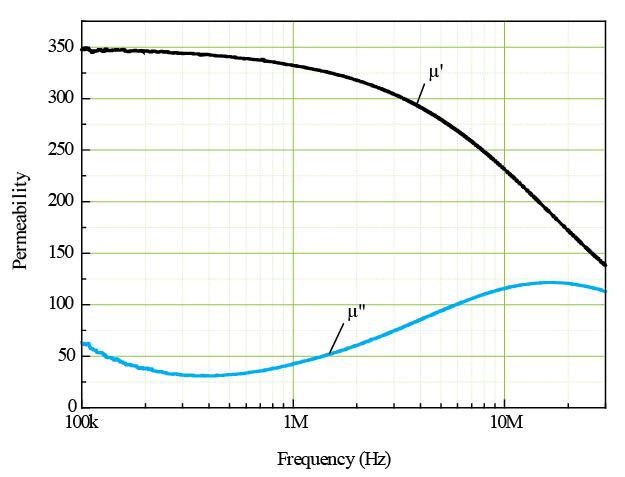 导磁片 - 船舱无线充电发射端 - 安泰科技股份有限公司