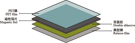 导磁片产品结构.png