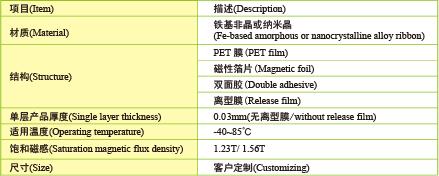 导磁片产品组成.png
