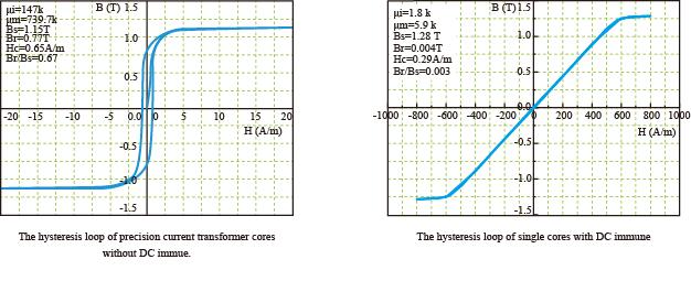 精密曲线.png