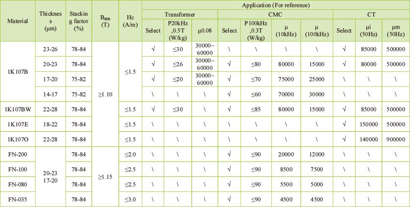 带材选型表.png