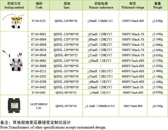 变压器 选型表.png